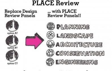 The design review is dead. Long live Place reviews